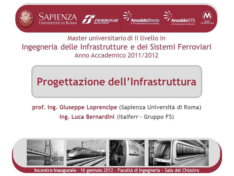 Progettazione dell'Infrastruttura