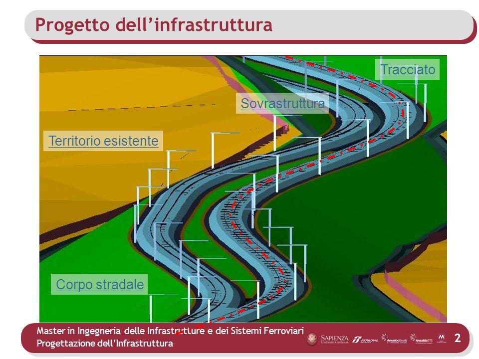 Progetto dell'infrastruttura
