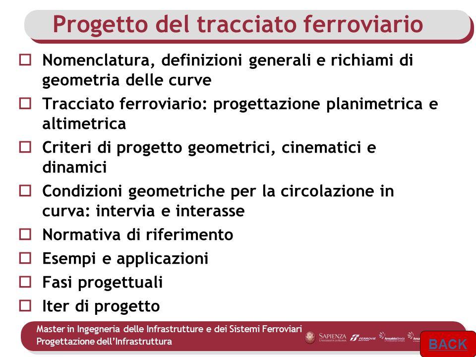Progetto del tracciato ferroviario