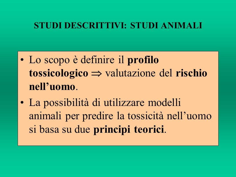 STUDI DESCRITTIVI: STUDI ANIMALI