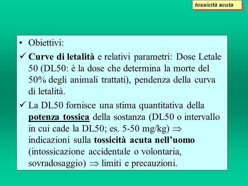 tossicità acuta Obiettivi: