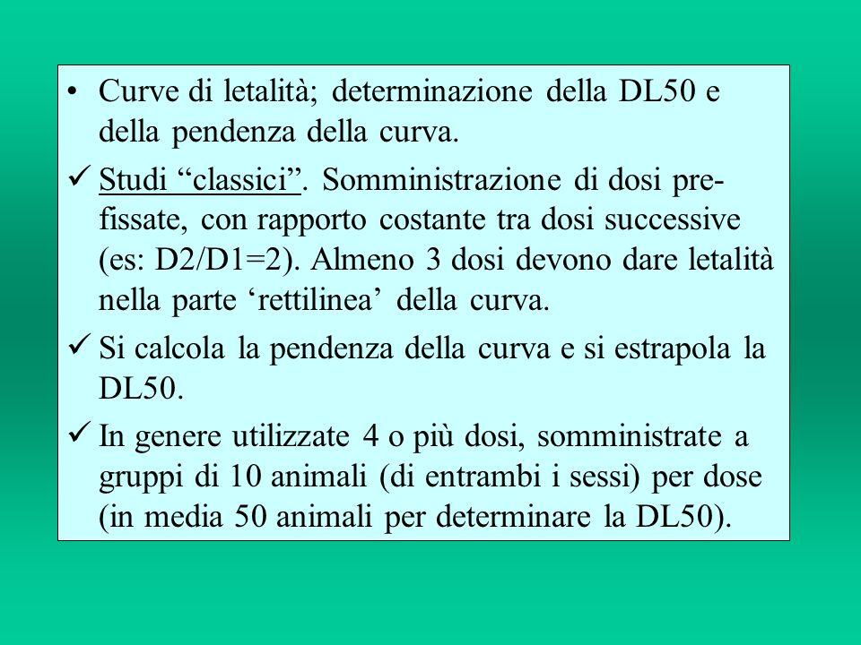 Curve di letalità; determinazione della DL50 e della pendenza della curva.