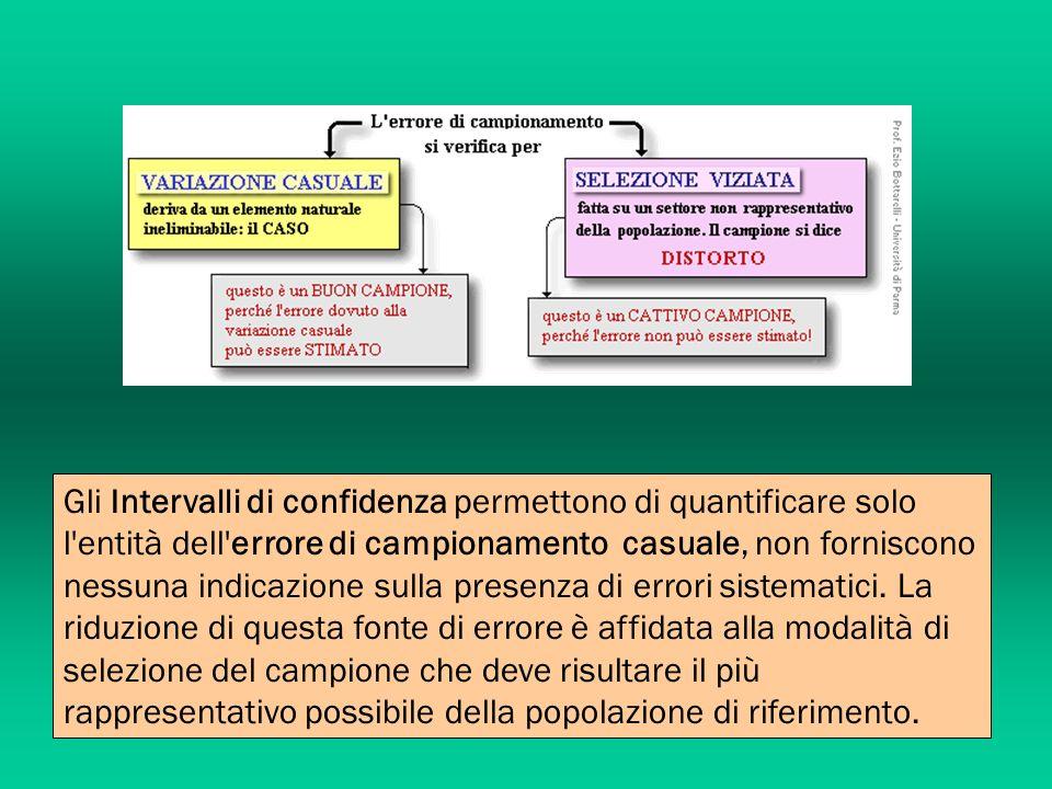 Gli Intervalli di confidenza permettono di quantificare solo l entità dell errore di campionamento casuale, non forniscono nessuna indicazione sulla presenza di errori sistematici.