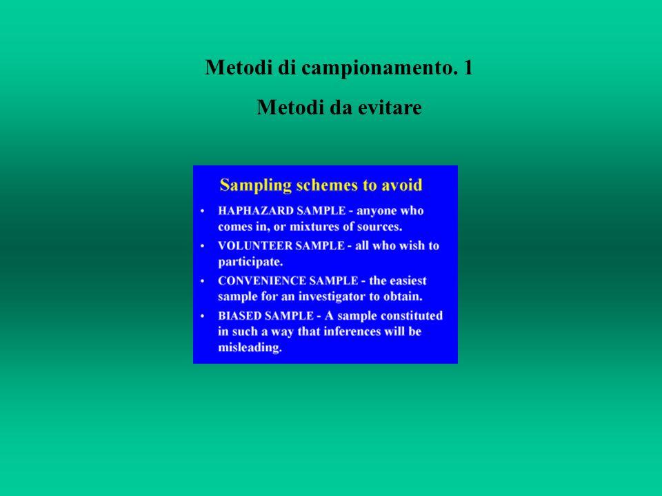 Metodi di campionamento. 1