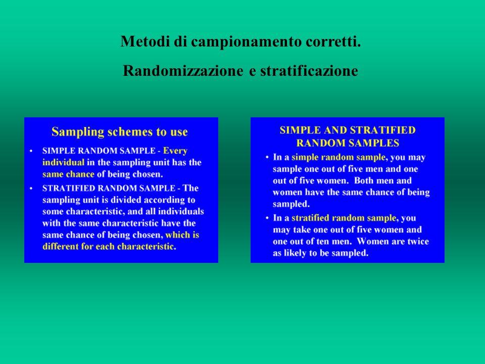 Metodi di campionamento corretti. Randomizzazione e stratificazione