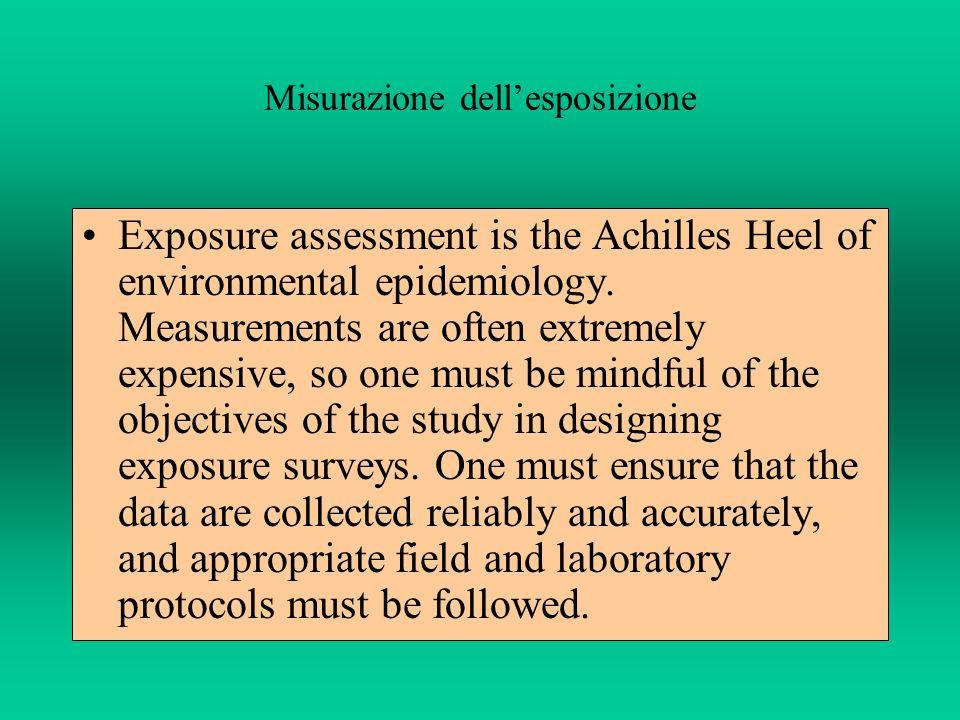 Misurazione dell'esposizione