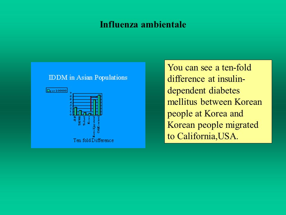 Influenza ambientale