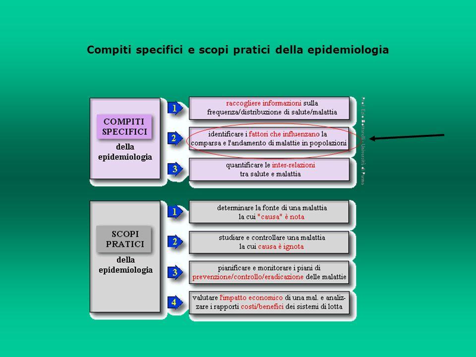 Compiti specifici e scopi pratici della epidemiologia