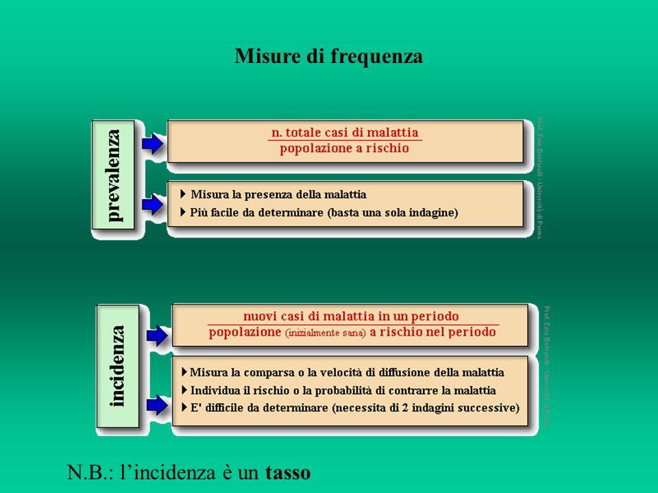 Misure di frequenza N.B.: l'incidenza è un tasso