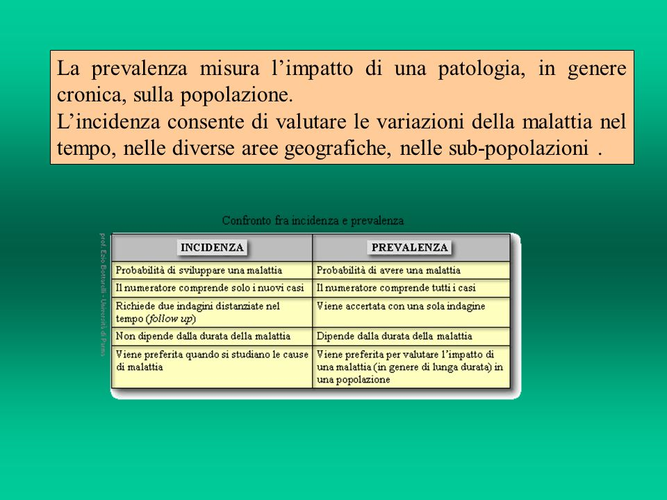 La prevalenza misura l'impatto di una patologia, in genere cronica, sulla popolazione.