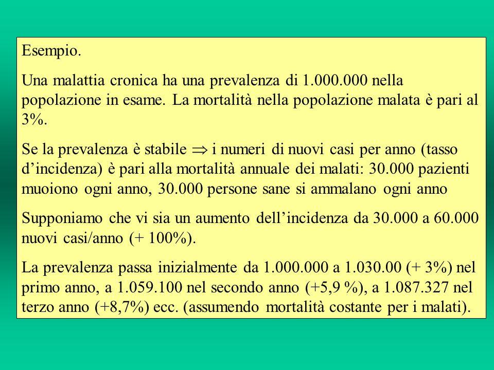 Esempio. Una malattia cronica ha una prevalenza di 1.000.000 nella popolazione in esame. La mortalità nella popolazione malata è pari al 3%.