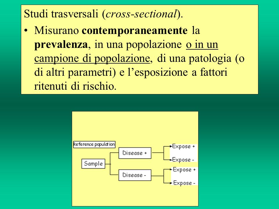 Studi trasversali (cross-sectional).