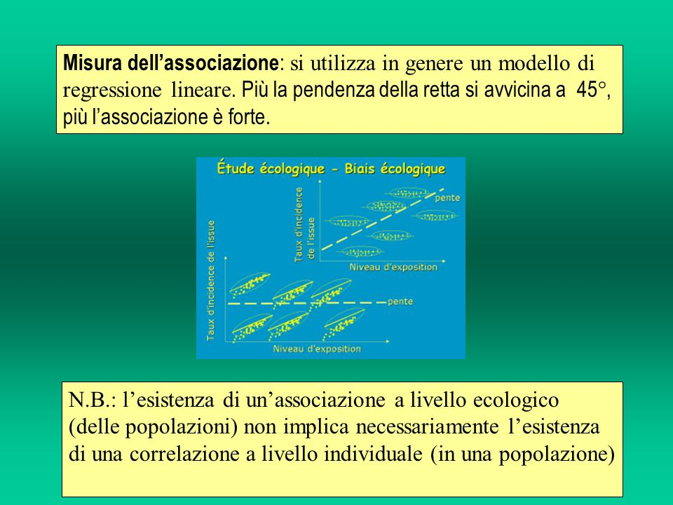 Misura dell'associazione: si utilizza in genere un modello di regressione lineare. Più la pendenza della retta si avvicina a 45°, più l'associazione è forte.