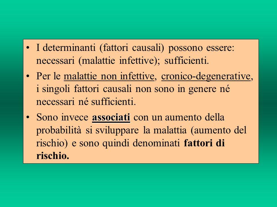 I determinanti (fattori causali) possono essere: necessari (malattie infettive); sufficienti.