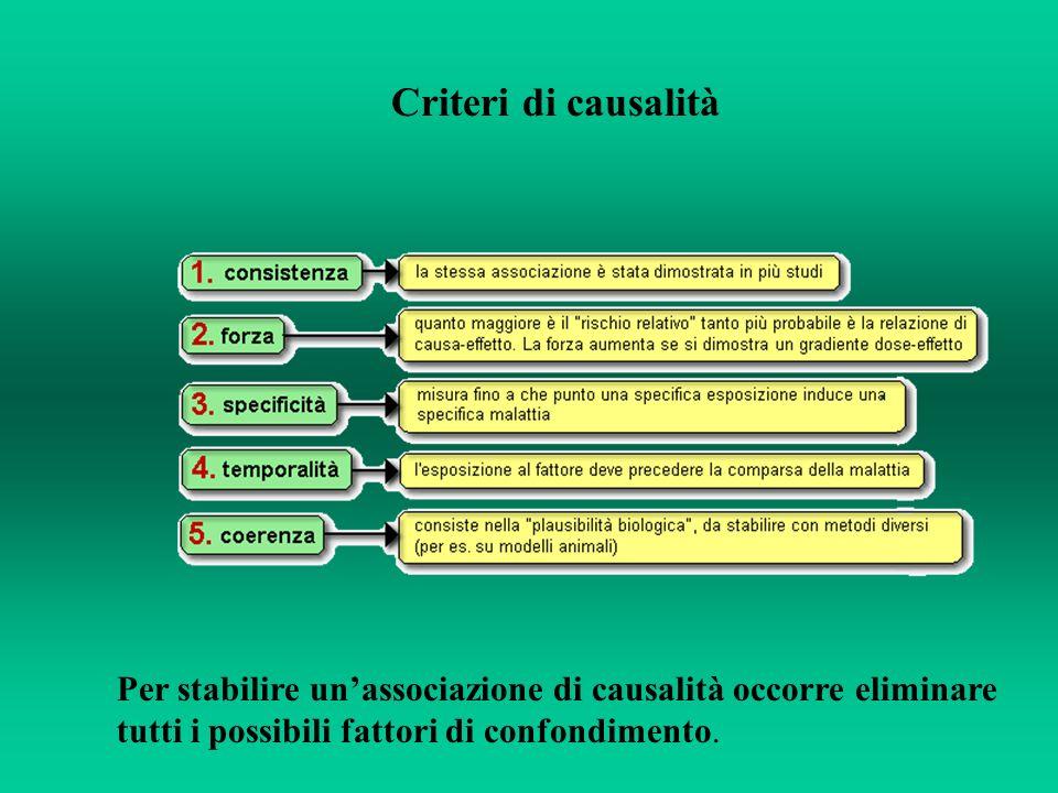Criteri di causalità Per stabilire un'associazione di causalità occorre eliminare tutti i possibili fattori di confondimento.
