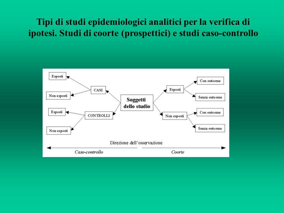 Tipi di studi epidemiologici analitici per la verifica di ipotesi