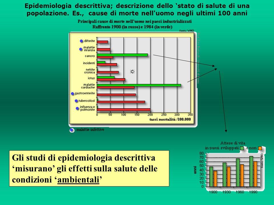 Epidemiologia descrittiva; descrizione dello 'stato di salute di una popolazione. Es., cause di morte nell uomo negli ultimi 100 anni