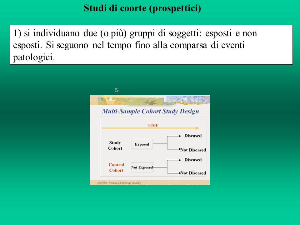 Studi di coorte (prospettici)