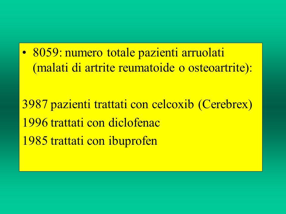 8059: numero totale pazienti arruolati (malati di artrite reumatoide o osteoartrite):