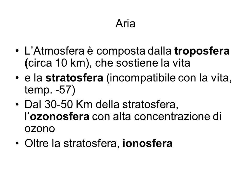 Aria L'Atmosfera è composta dalla troposfera (circa 10 km), che sostiene la vita. e la stratosfera (incompatibile con la vita, temp. -57)