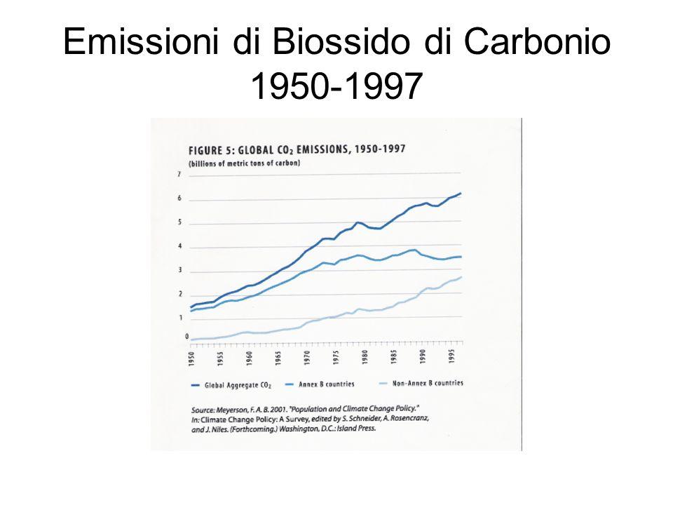 Emissioni di Biossido di Carbonio 1950-1997