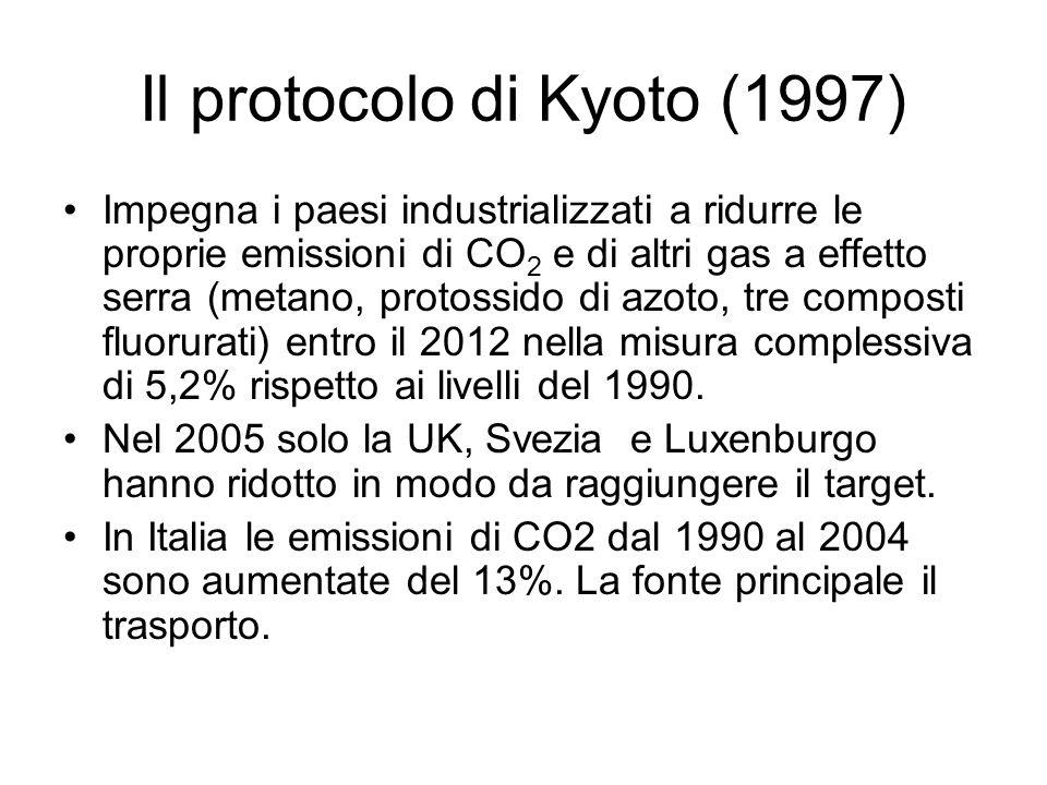 Il protocolo di Kyoto (1997)