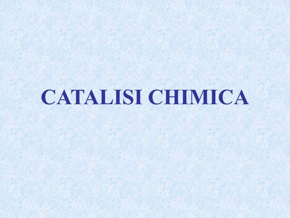 CATALISI CHIMICA