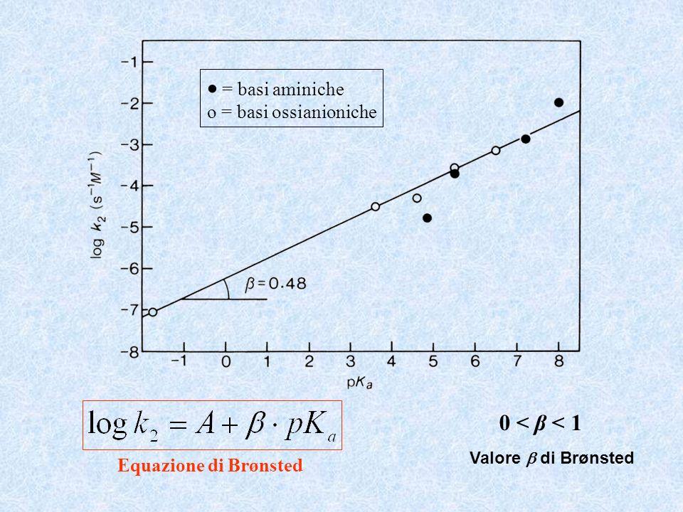  = basi aminiche 0 < β < 1 o = basi ossianioniche