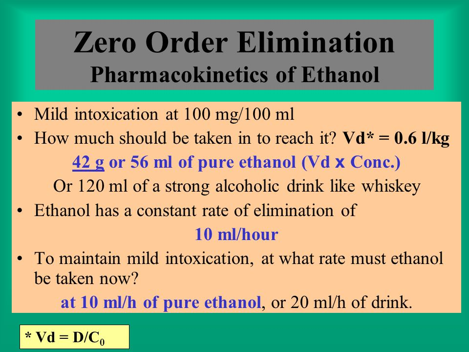 Zero Order Elimination Pharmacokinetics of Ethanol