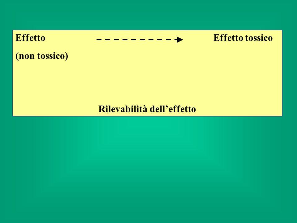 Rilevabilità dell'effetto