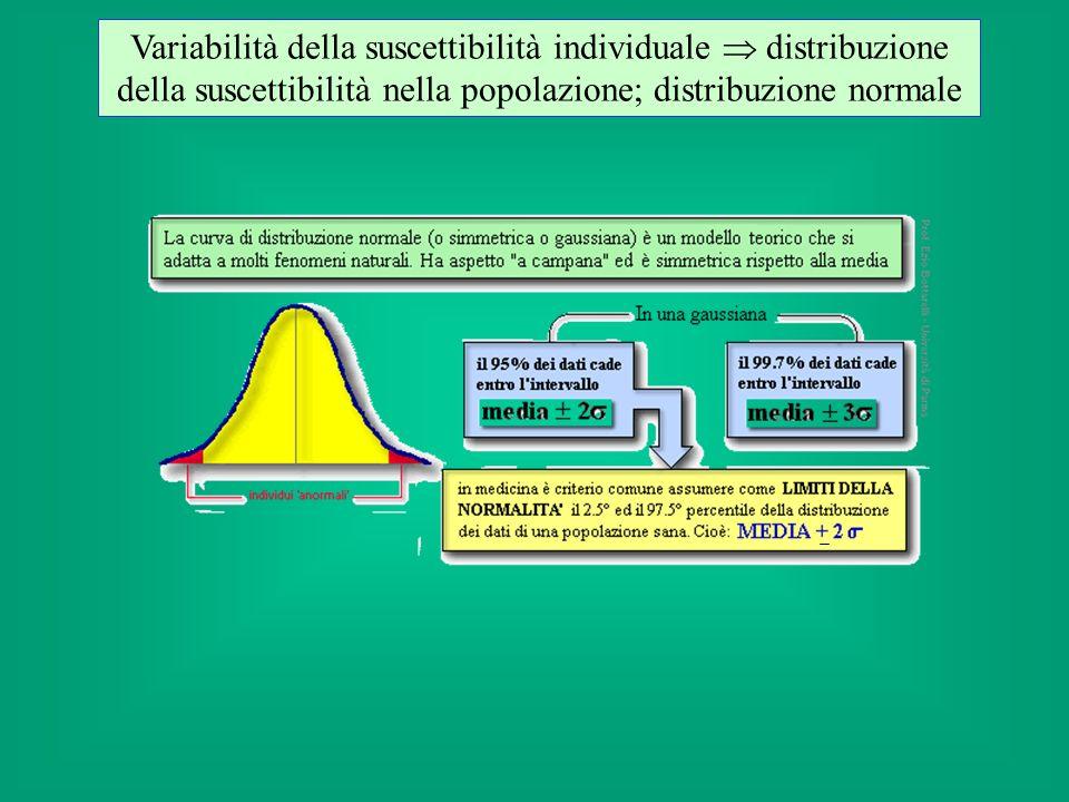 Variabilità della suscettibilità individuale  distribuzione della suscettibilità nella popolazione; distribuzione normale