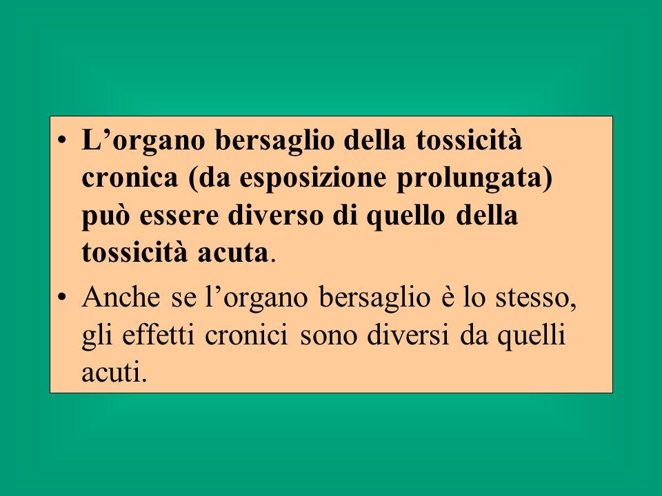 L'organo bersaglio della tossicità cronica (da esposizione prolungata) può essere diverso di quello della tossicità acuta.
