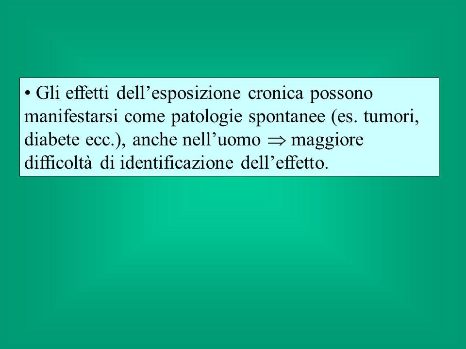 Gli effetti dell'esposizione cronica possono manifestarsi come patologie spontanee (es.