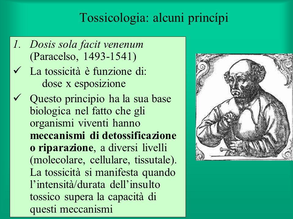 Tossicologia: alcuni princípi