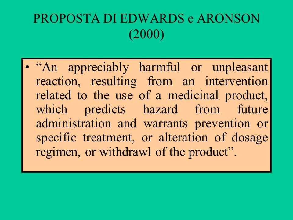 PROPOSTA DI EDWARDS e ARONSON (2000)