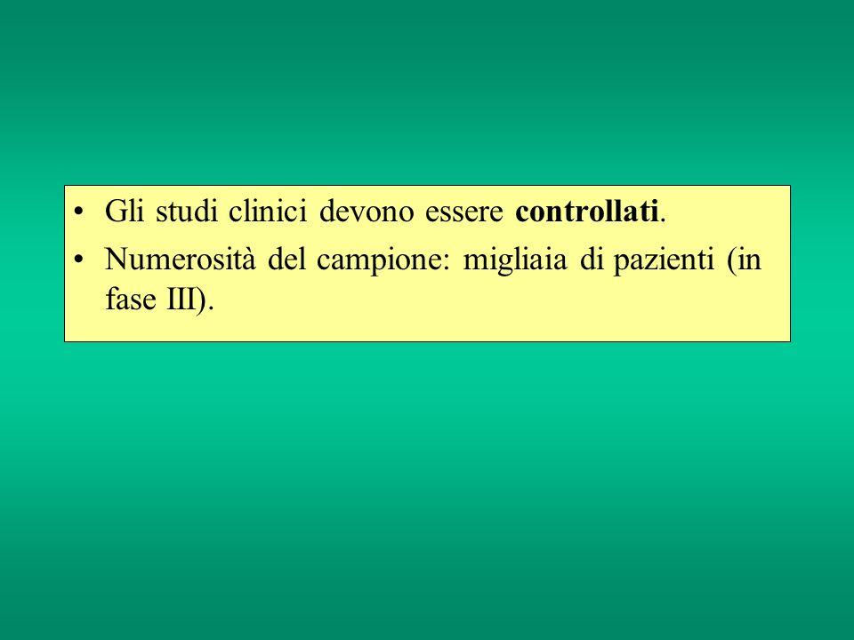 Gli studi clinici devono essere controllati.