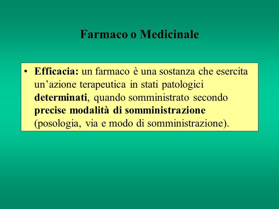 Farmaco o Medicinale