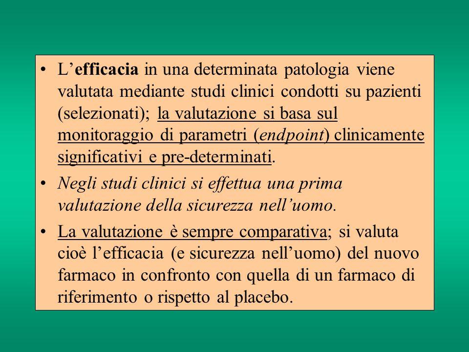 L'efficacia in una determinata patologia viene valutata mediante studi clinici condotti su pazienti (selezionati); la valutazione si basa sul monitoraggio di parametri (endpoint) clinicamente significativi e pre-determinati.