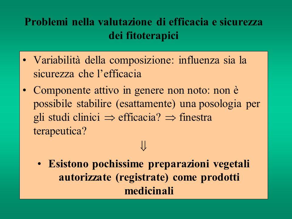 Problemi nella valutazione di efficacia e sicurezza dei fitoterapici