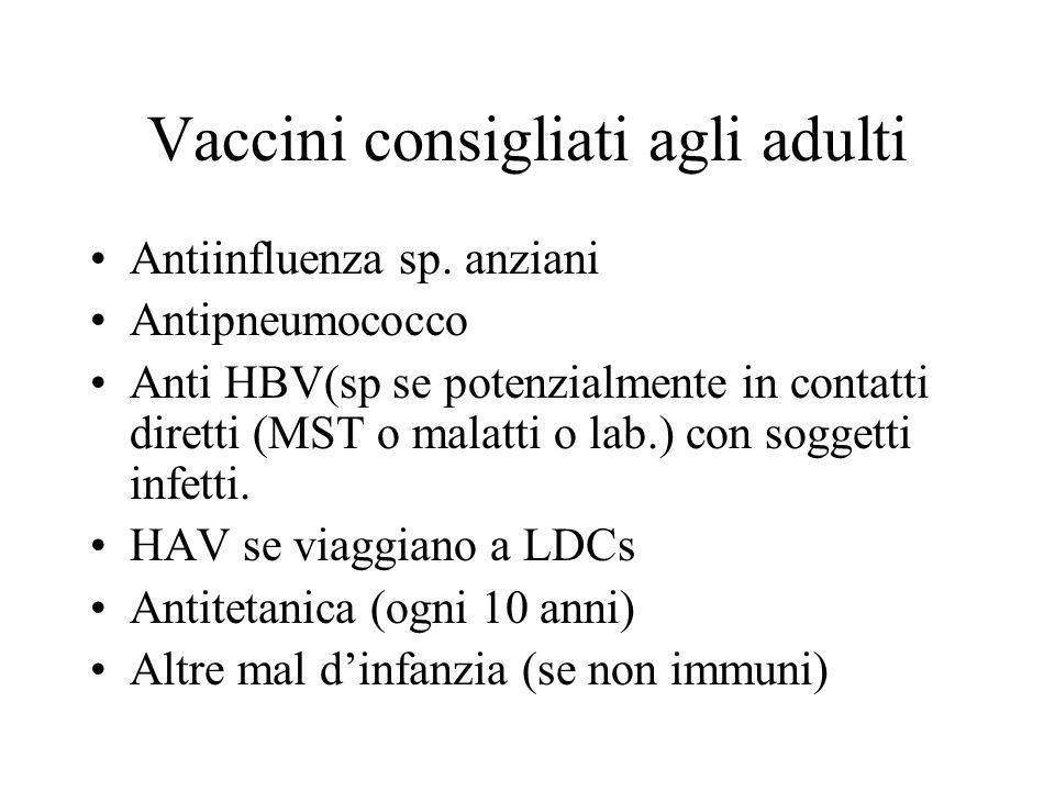 Vaccini consigliati agli adulti