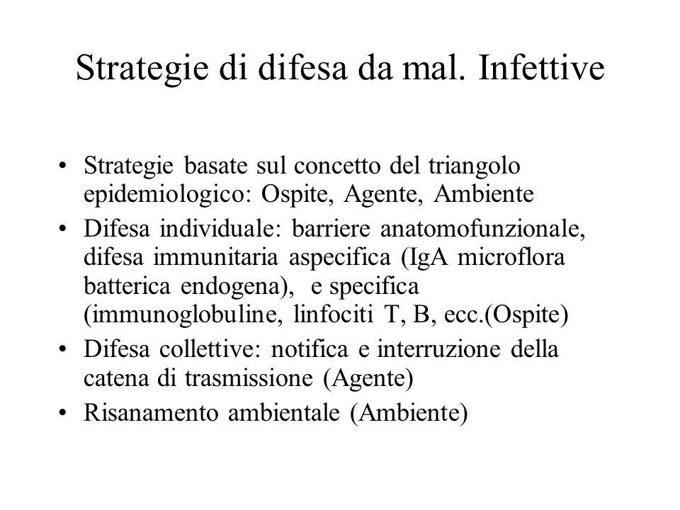 Strategie di difesa da mal. Infettive