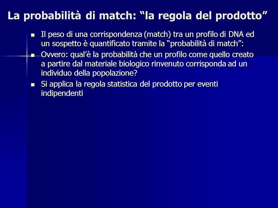 La probabilità di match: la regola del prodotto