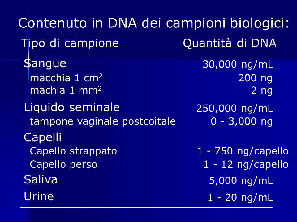 Contenuto in DNA dei campioni biologici: