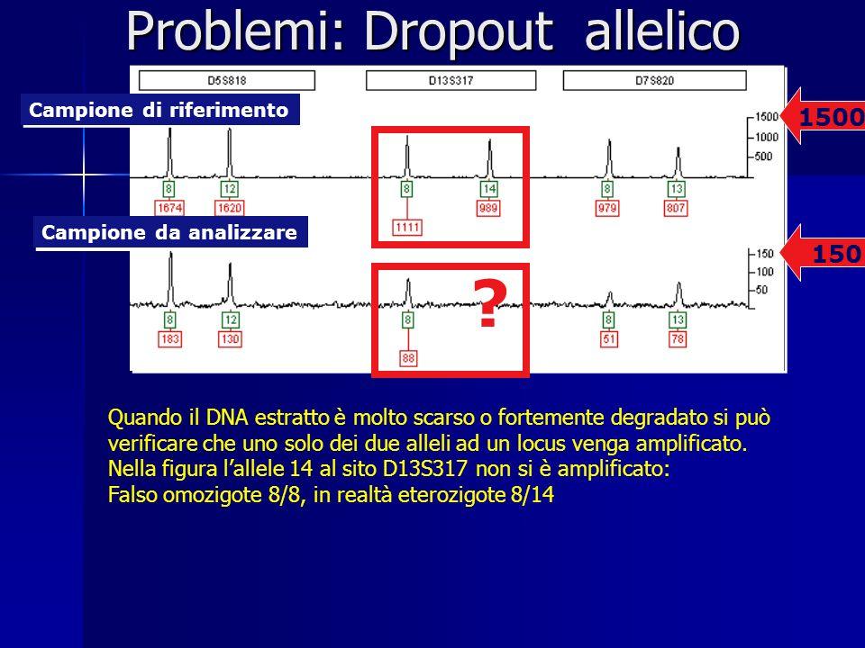 Problemi: Dropout allelico