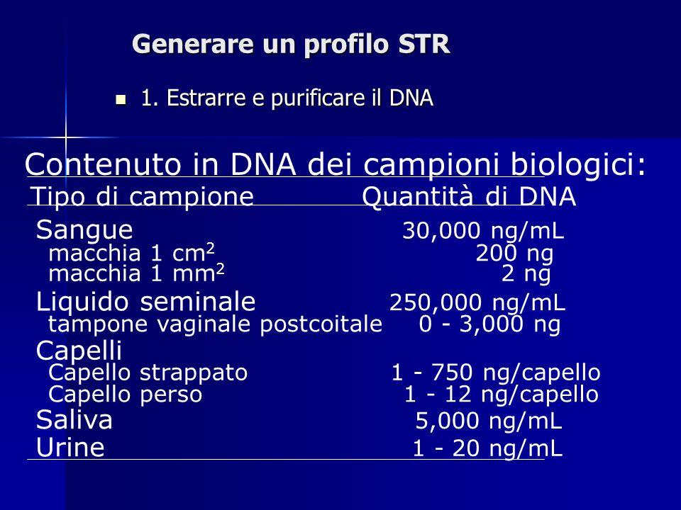 Generare un profilo STR