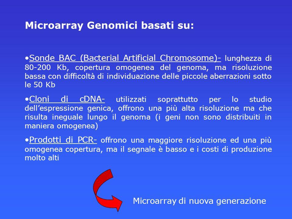 Microarray Genomici basati su: