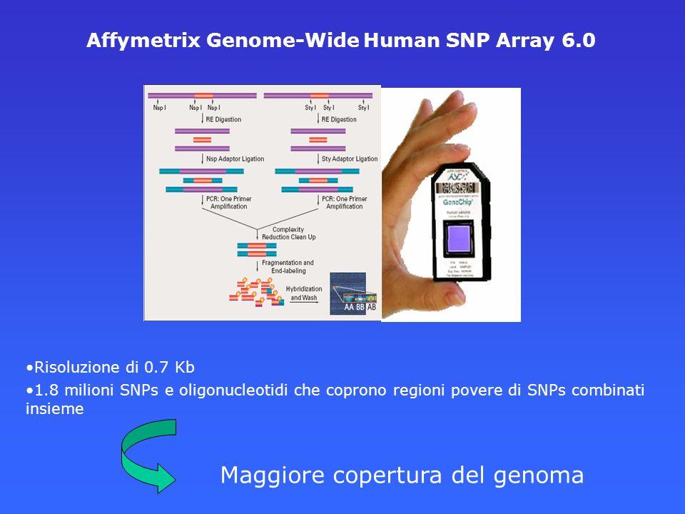 Maggiore copertura del genoma