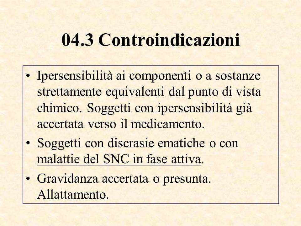 04.3 Controindicazioni