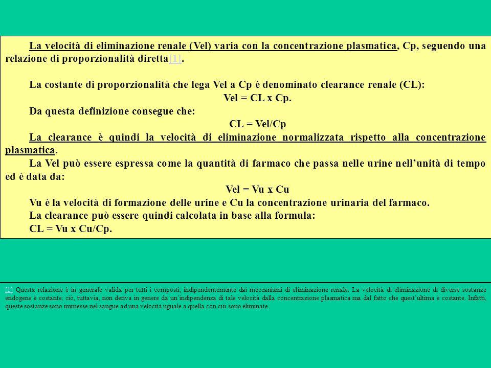 Da questa definizione consegue che: CL = Vel/Cp
