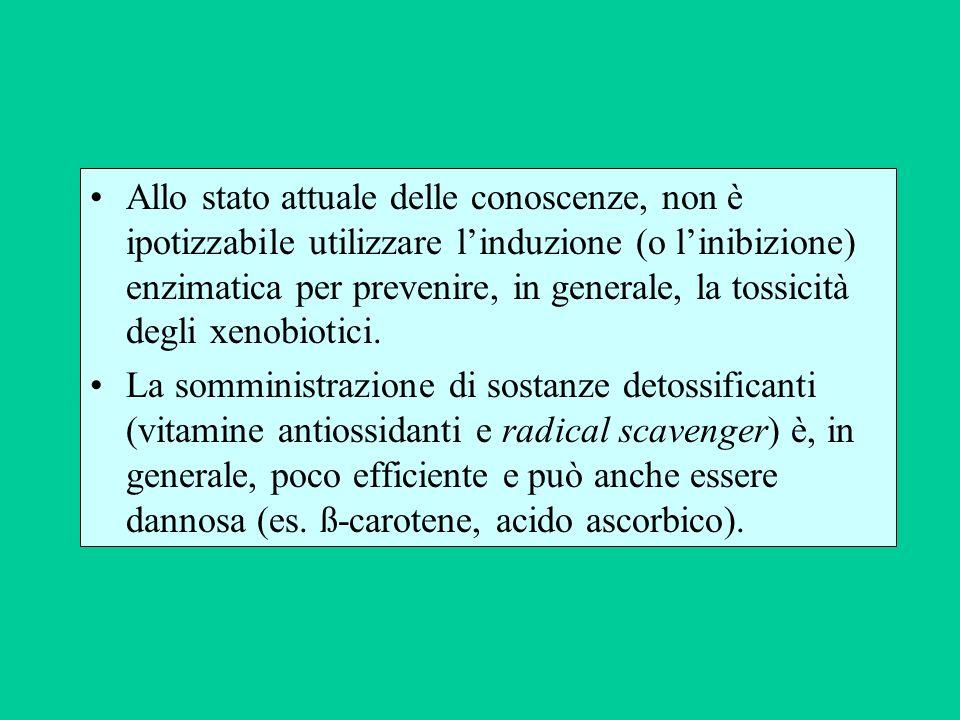 Allo stato attuale delle conoscenze, non è ipotizzabile utilizzare l'induzione (o l'inibizione) enzimatica per prevenire, in generale, la tossicità degli xenobiotici.